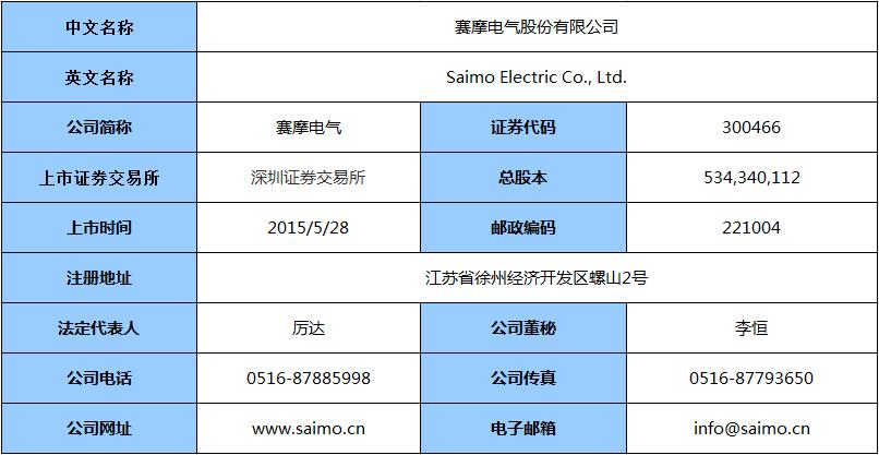 赛摩电气投资者关系